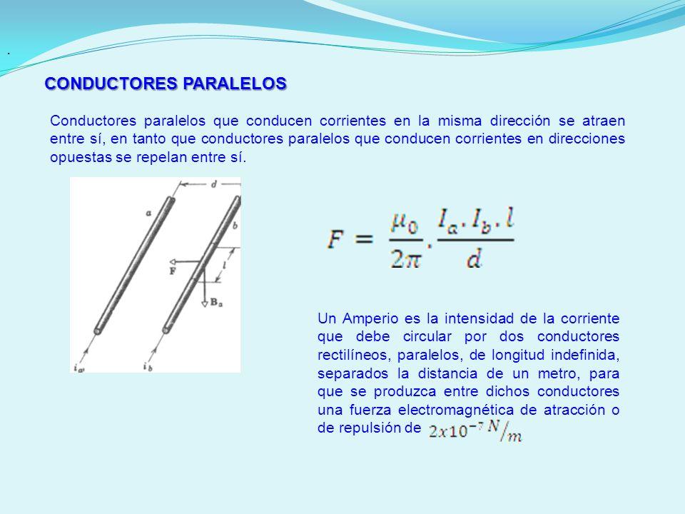 CONDUCTORES PARALELOS Conductores paralelos que conducen corrientes en la misma dirección se atraen entre sí, en tanto que conductores paralelos que c