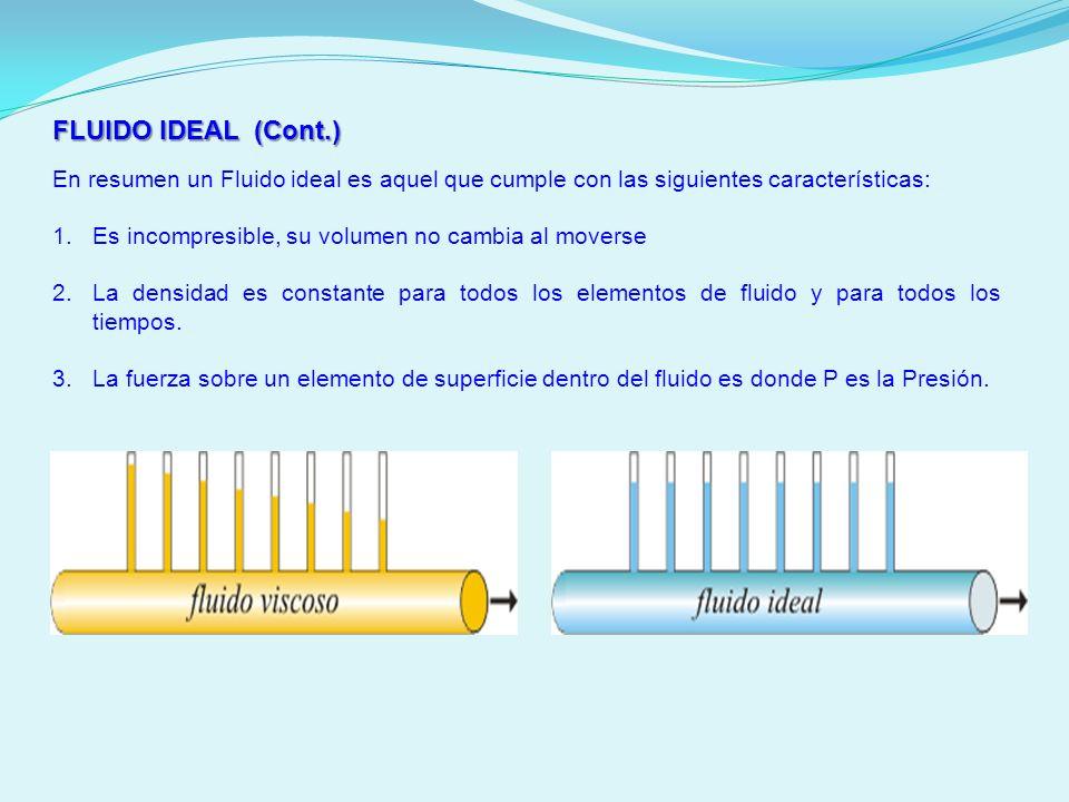 FLUIDO IDEAL (Cont.) En resumen un Fluido ideal es aquel que cumple con las siguientes características: 1.Es incompresible, su volumen no cambia al mo