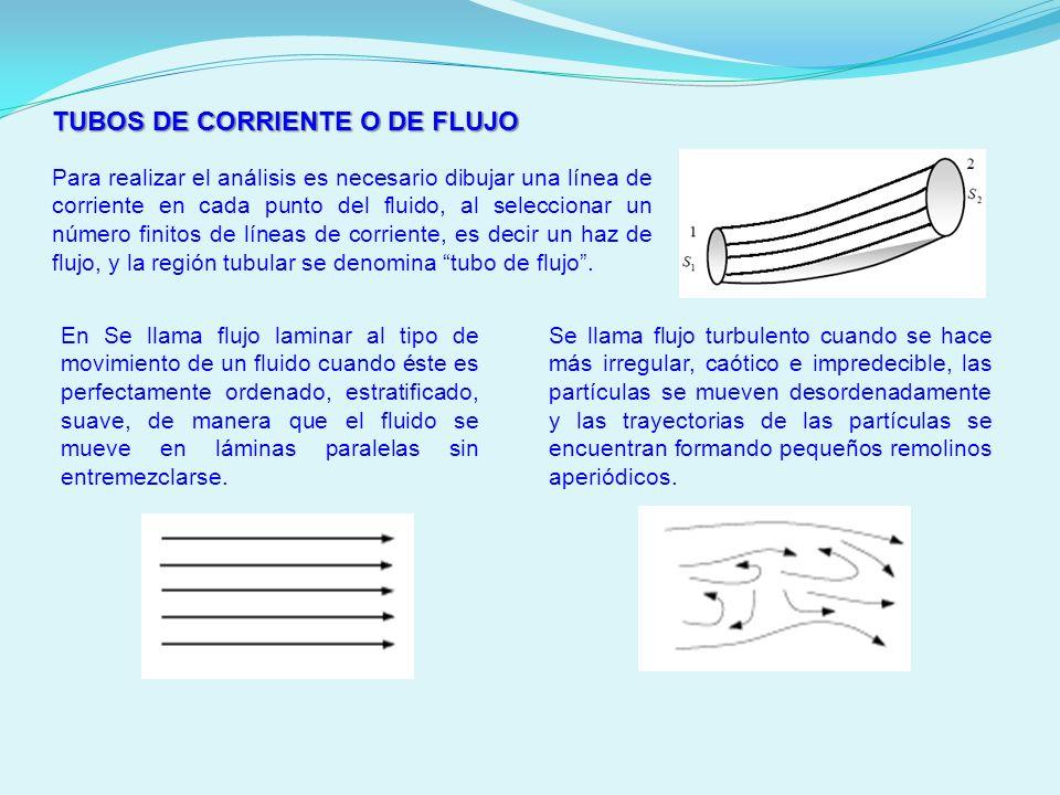 ECUACIÓN DE CONTINUIDAD Considerando que el fluido no sale por las paredes del tubo y que no existen salidas adicionales, la masa en cualquier sección del tubo por unidad de tiempo debe ser la misma, lo que define que: Las áreas transversales, perpendiculares a las líneas de corriente, son.