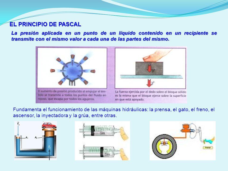 EL PRINCIPIO DE PASCAL La presión aplicada en un punto de un líquido contenido en un recipiente se transmite con el mismo valor a cada una de las part