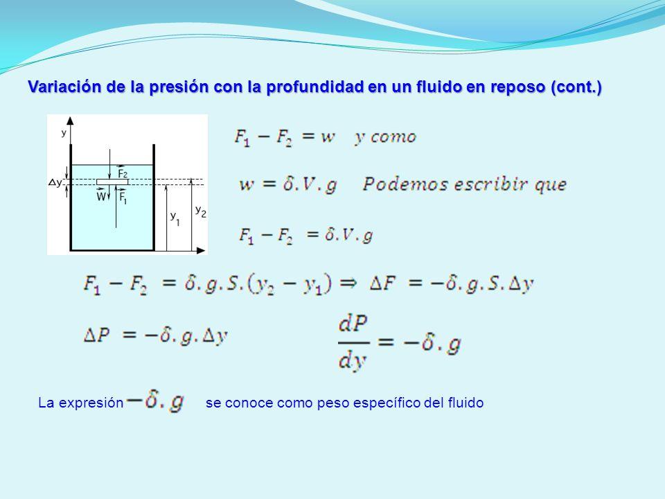 Variación de la presión con la profundidad en un fluido en reposo (cont.) La expresión se conoce como peso específico del fluido
