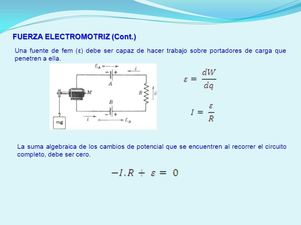 FUERZA ELECTROMOTRIZ (Cont.) Una fuente de fem (ε) debe ser capaz de hacer trabajo sobre portadores de carga que penetren a ella. La suma algebraica d