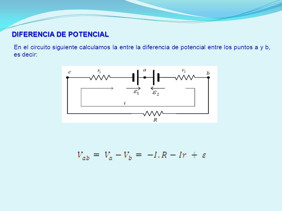 DIFERENCIA DE POTENCIAL En el circuito siguiente calculamos la entre la diferencia de potencial entre los puntos a y b, es decir: