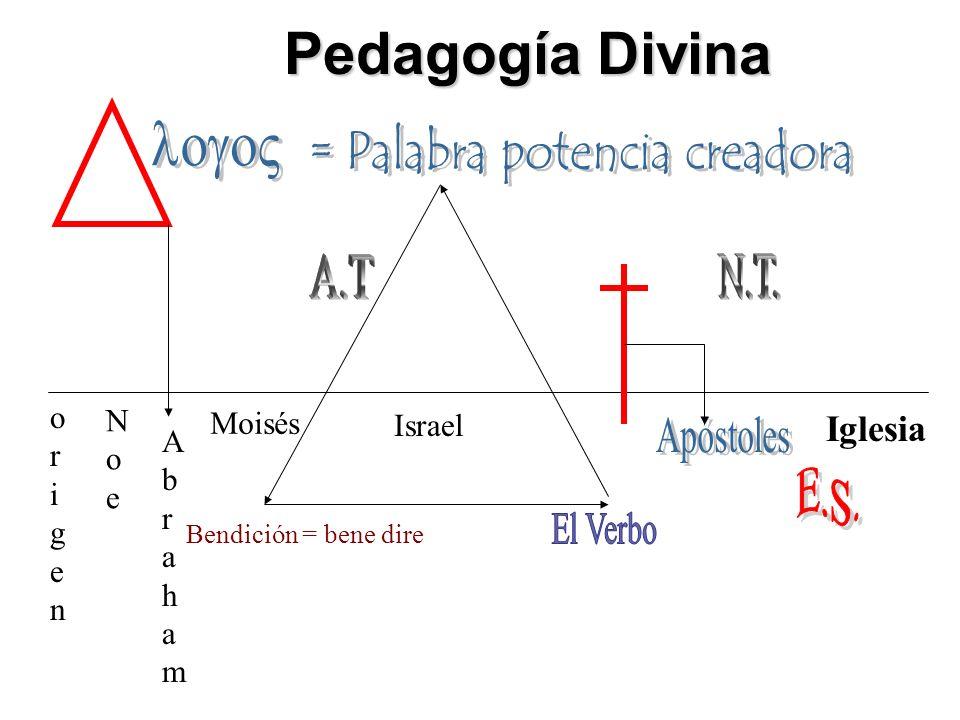 origenorigen NoeNoe AbrahamAbraham Bendición = bene dire Israel Iglesia Pedagogía Divina Moisés
