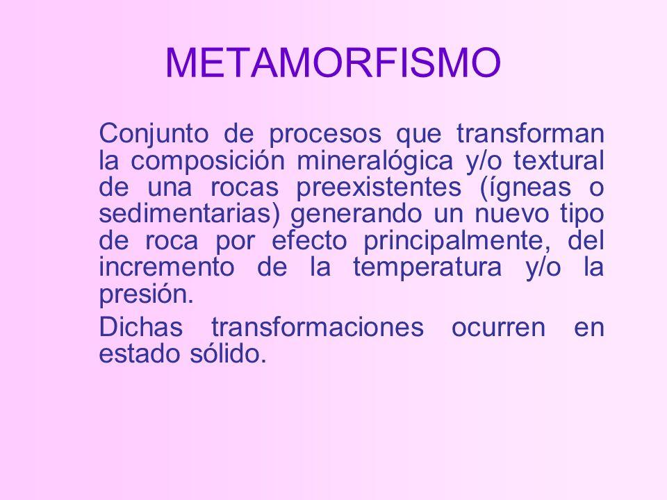 METAMORFISMO Conjunto de procesos que transforman la composición mineralógica y/o textural de una rocas preexistentes (ígneas o sedimentarias) generando un nuevo tipo de roca por efecto principalmente, del incremento de la temperatura y/o la presión.