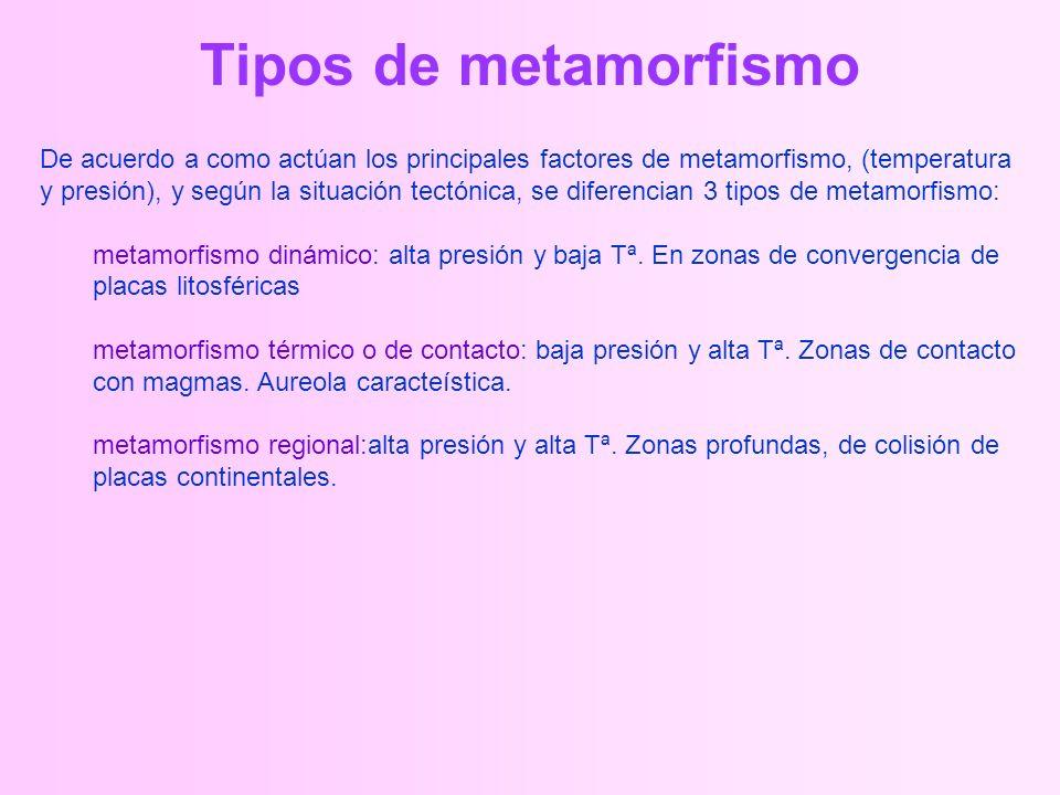 Tipos de metamorfismo De acuerdo a como actúan los principales factores de metamorfismo, (temperatura y presión), y según la situación tectónica, se diferencian 3 tipos de metamorfismo: metamorfismo dinámico: alta presión y baja Tª.
