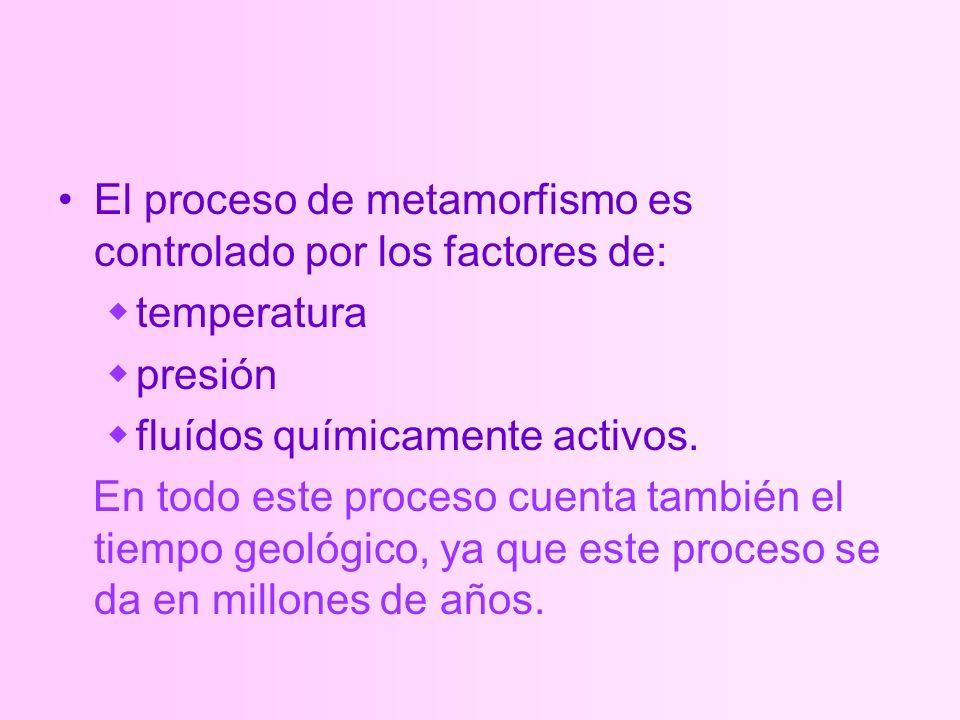 El proceso de metamorfismo es controlado por los factores de: wtemperatura wpresión wfluídos químicamente activos.