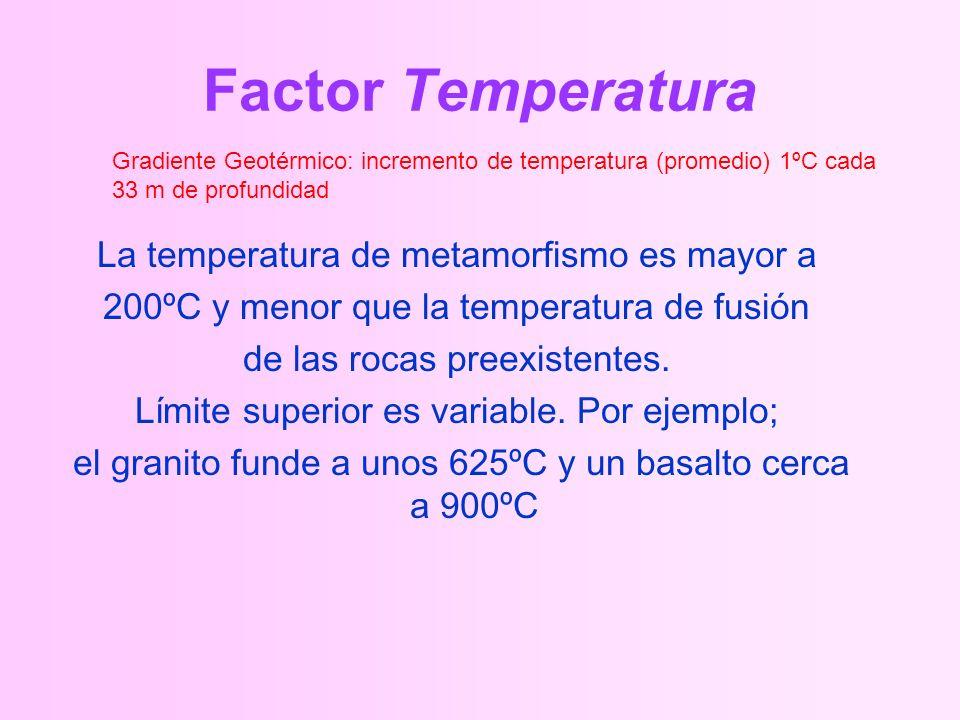 Factor Temperatura La temperatura de metamorfismo es mayor a 200ºC y menor que la temperatura de fusión de las rocas preexistentes.