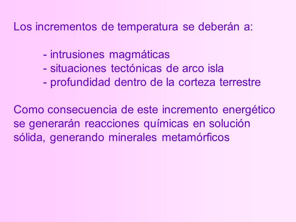Los incrementos de temperatura se deberán a: - intrusiones magmáticas - situaciones tectónicas de arco isla - profundidad dentro de la corteza terrestre Como consecuencia de este incremento energético se generarán reacciones químicas en solución sólida, generando minerales metamórficos