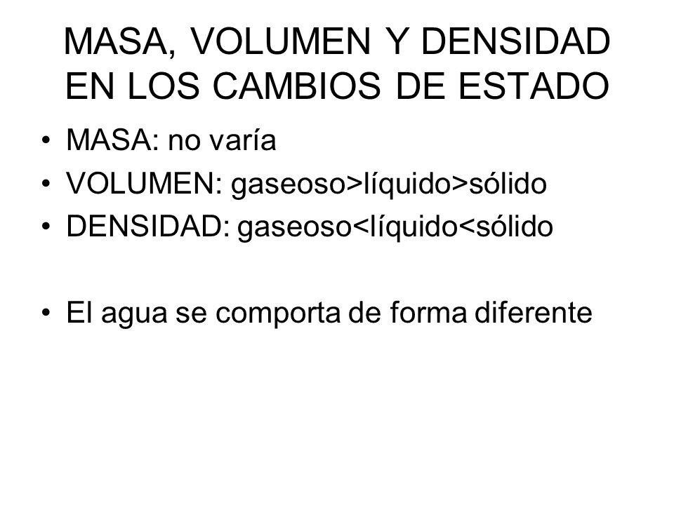 MASA, VOLUMEN Y DENSIDAD EN LOS CAMBIOS DE ESTADO MASA: no varía VOLUMEN: gaseoso>líquido>sólido DENSIDAD: gaseoso<líquido<sólido El agua se comporta