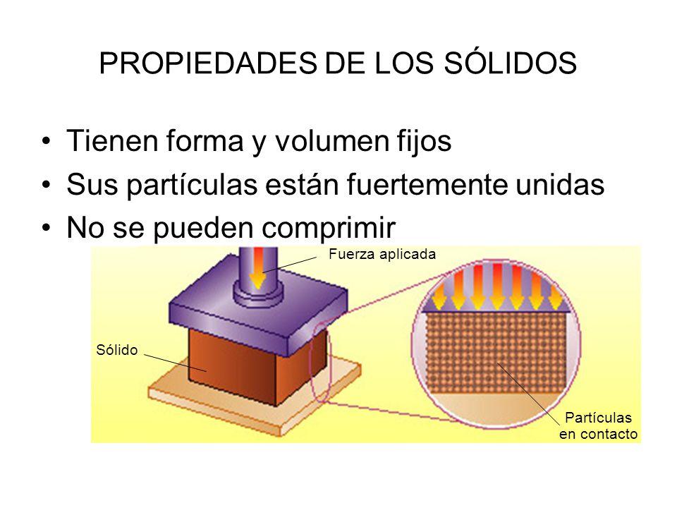 PROPIEDADES DE LOS SÓLIDOS Tienen forma y volumen fijos Sus partículas están fuertemente unidas No se pueden comprimir Partículas en contacto Fuerza a
