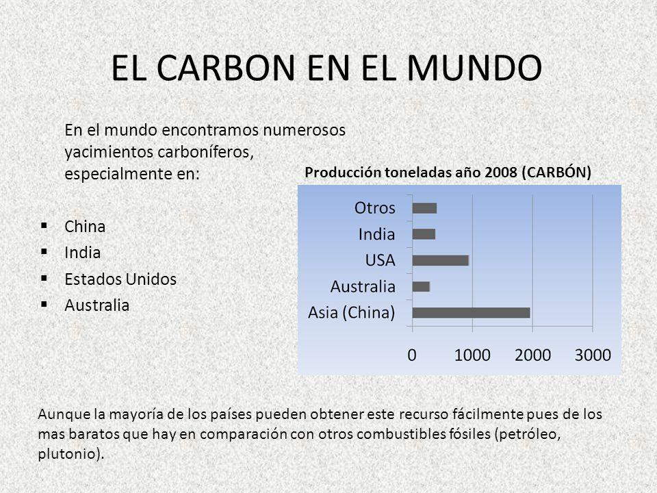 EL CARBON EN EL MUNDO En el mundo encontramos numerosos yacimientos carboníferos, especialmente en: China India Estados Unidos Australia Aunque la may