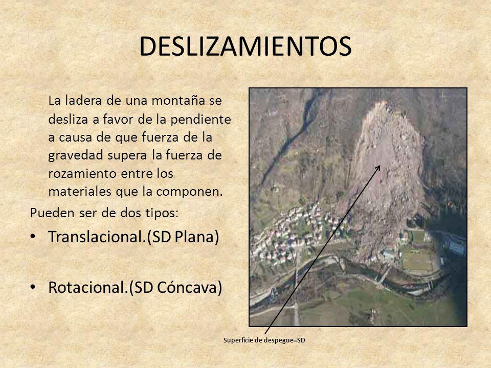 DESLIZAMIENTOS La ladera de una montaña se desliza a favor de la pendiente a causa de que fuerza de la gravedad supera la fuerza de rozamiento entre l