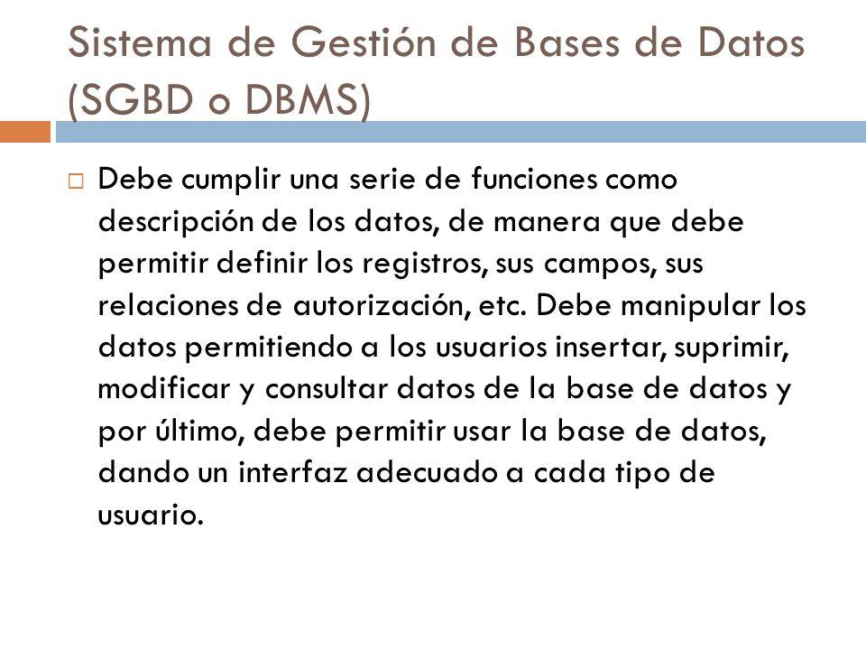 Sistema de Gestión de Bases de Datos (SGBD o DBMS) Debe cumplir una serie de funciones como descripción de los datos, de manera que debe permitir defi