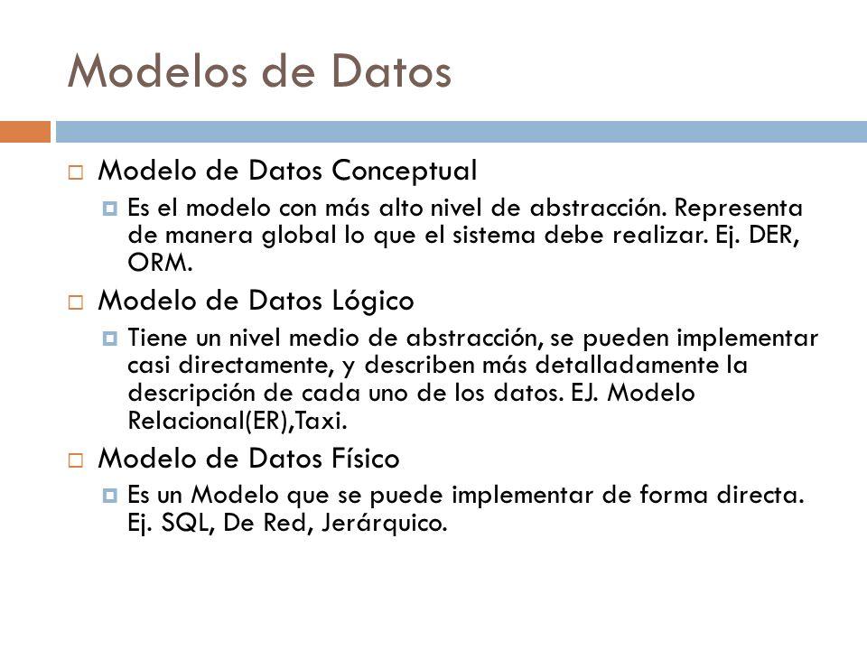 Modelos de Datos Modelo de Datos Conceptual Es el modelo con más alto nivel de abstracción. Representa de manera global lo que el sistema debe realiza