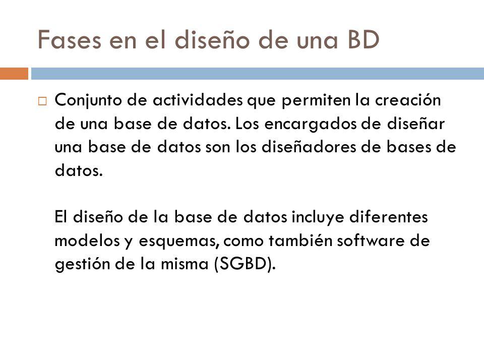 Fases en el diseño de una BD Conjunto de actividades que permiten la creación de una base de datos. Los encargados de diseñar una base de datos son lo