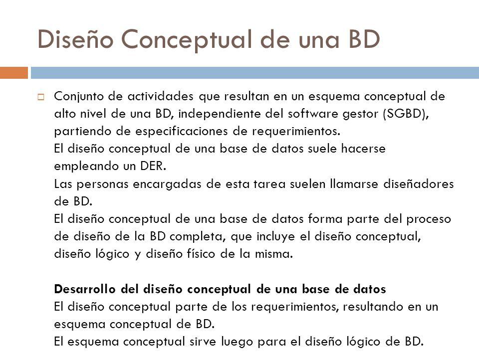Diseño Conceptual de una BD Conjunto de actividades que resultan en un esquema conceptual de alto nivel de una BD, independiente del software gestor (