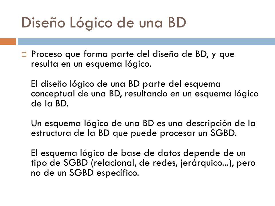 Diseño Lógico de una BD Proceso que forma parte del diseño de BD, y que resulta en un esquema lógico. El diseño lógico de una BD parte del esquema con