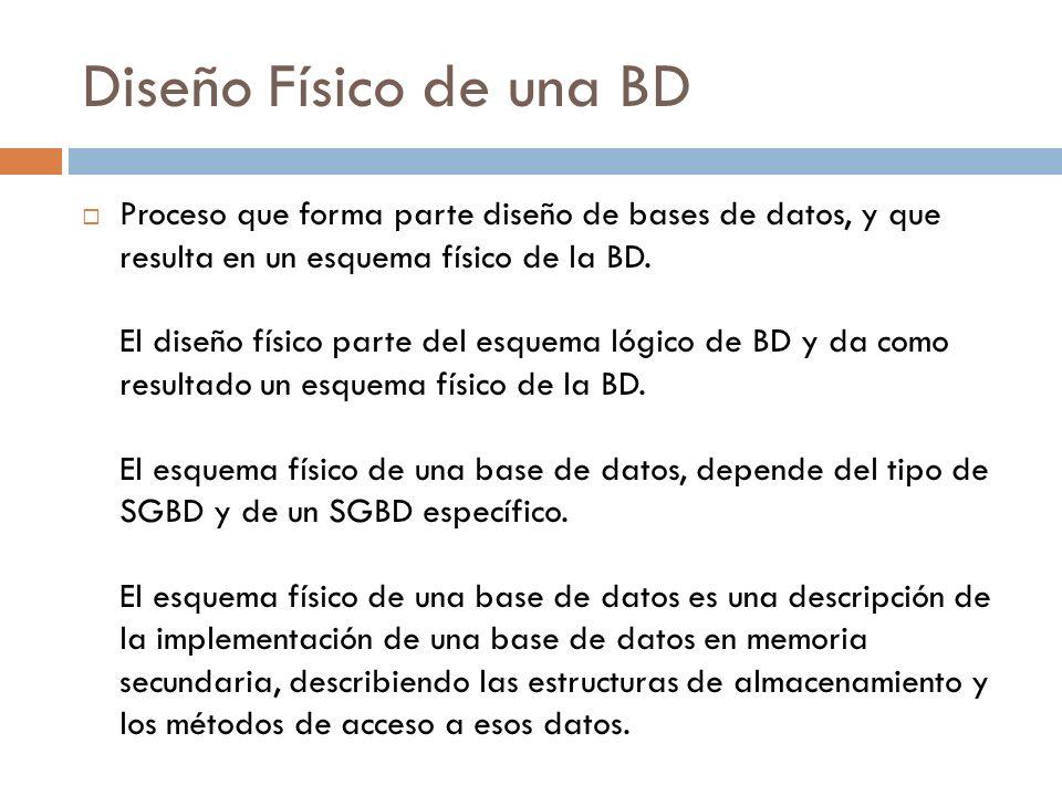 Diseño Físico de una BD Proceso que forma parte diseño de bases de datos, y que resulta en un esquema físico de la BD. El diseño físico parte del esqu