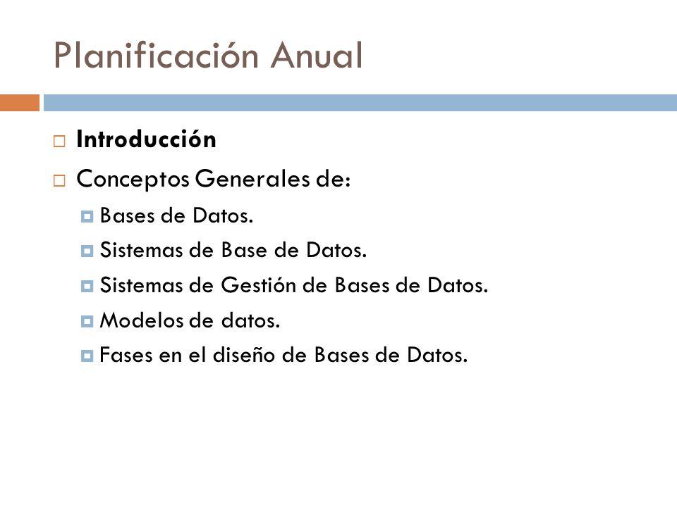Planificación Anual Introducción Conceptos Generales de: Bases de Datos. Sistemas de Base de Datos. Sistemas de Gestión de Bases de Datos. Modelos de
