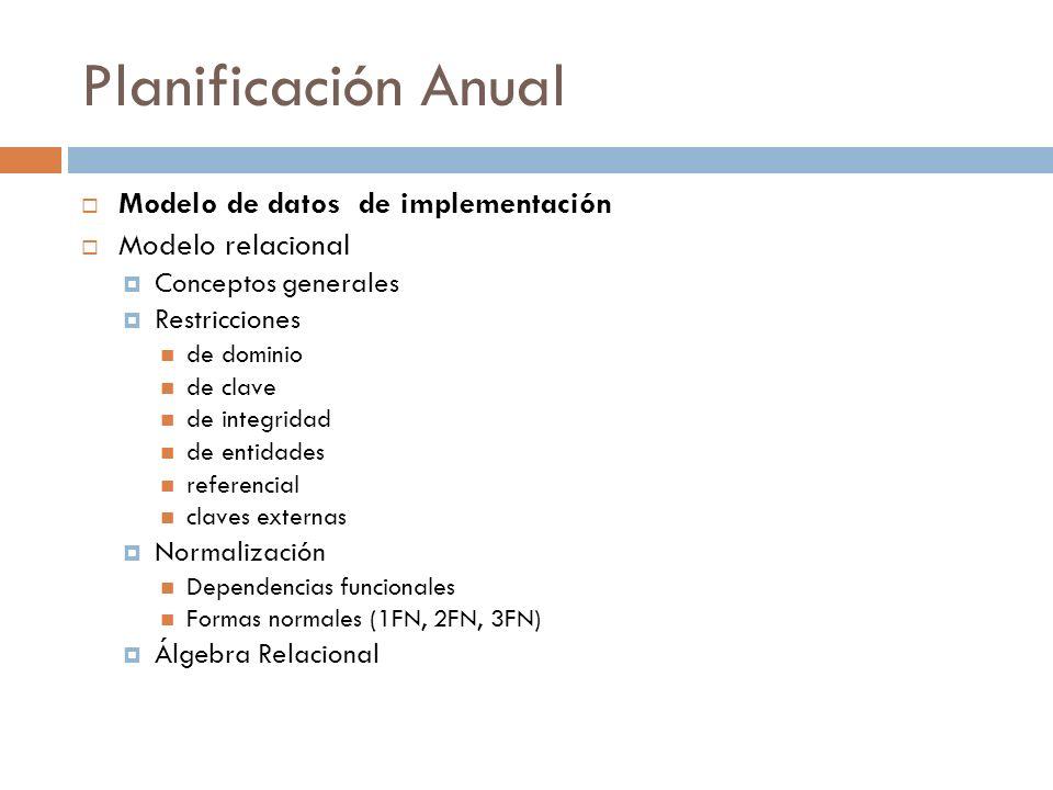 Planificación Anual Modelo de datos de implementación Modelo relacional Conceptos generales Restricciones de dominio de clave de integridad de entidad