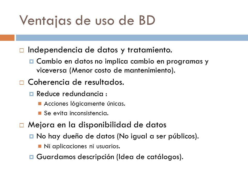 Ventajas de uso de BD Independencia de datos y tratamiento. Cambio en datos no implica cambio en programas y viceversa (Menor costo de mantenimiento).