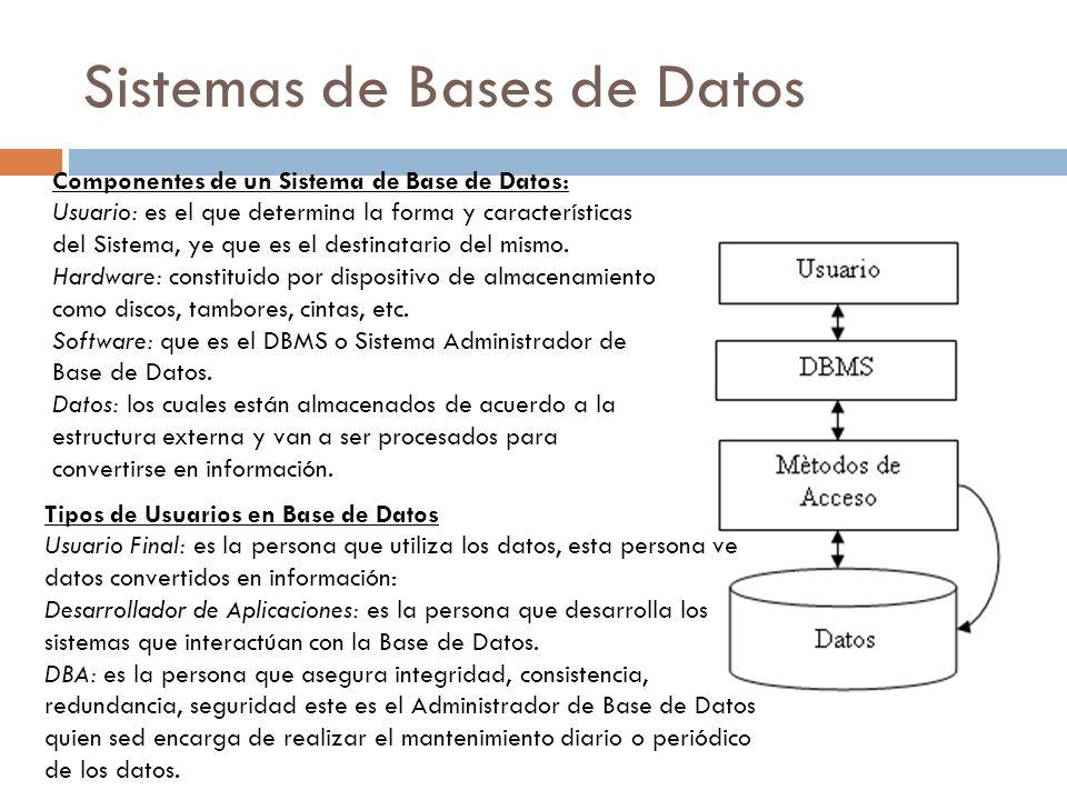 Sistemas de Bases de Datos Componentes de un Sistema de Base de Datos: Usuario: es el que determina la forma y características del Sistema, ye que es