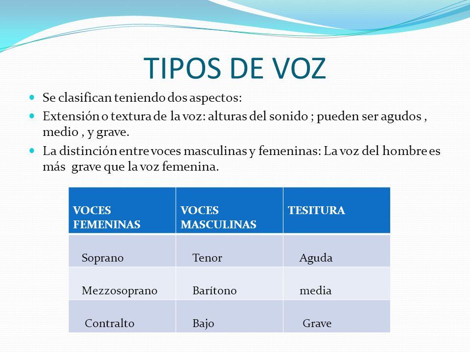 TIPOS DE VOZ Se clasifican teniendo dos aspectos: Extensión o textura de la voz: alturas del sonido ; pueden ser agudos, medio, y grave. La distinción