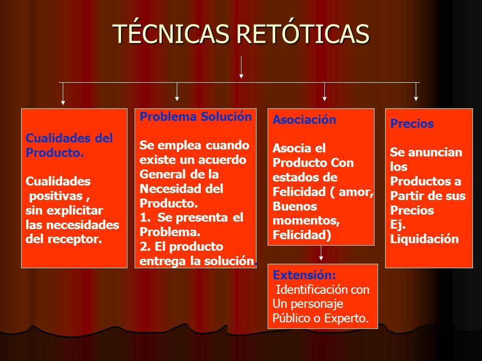TÉCNICAS RETÓTICAS Cualidades del Producto. Cualidades positivas, sin explicitar las necesidades del receptor. Problema Solución Se emplea cuando exis