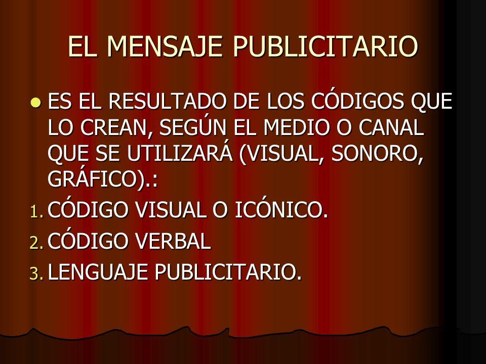 EL MENSAJE PUBLICITARIO ES EL RESULTADO DE LOS CÓDIGOS QUE LO CREAN, SEGÚN EL MEDIO O CANAL QUE SE UTILIZARÁ (VISUAL, SONORO, GRÁFICO).: ES EL RESULTA