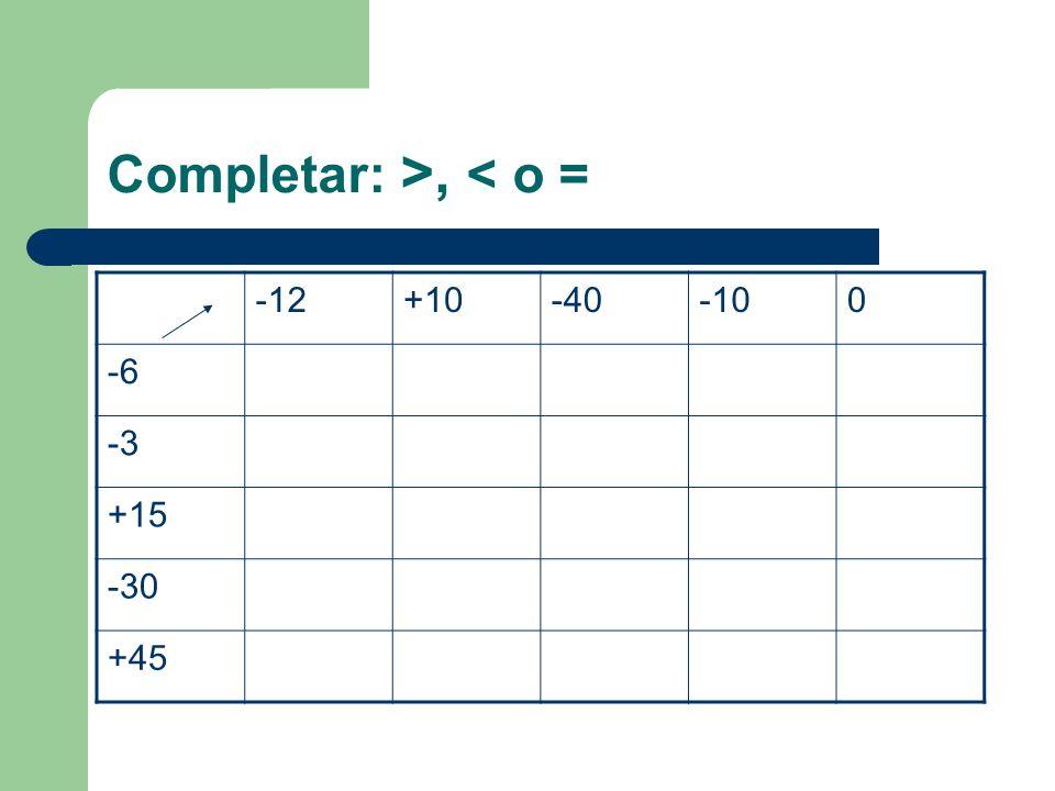 Comparación Dados dos números enteros negativos, es mayor el que tiene menor valor absoluto. -15 < -7 -10 > -12