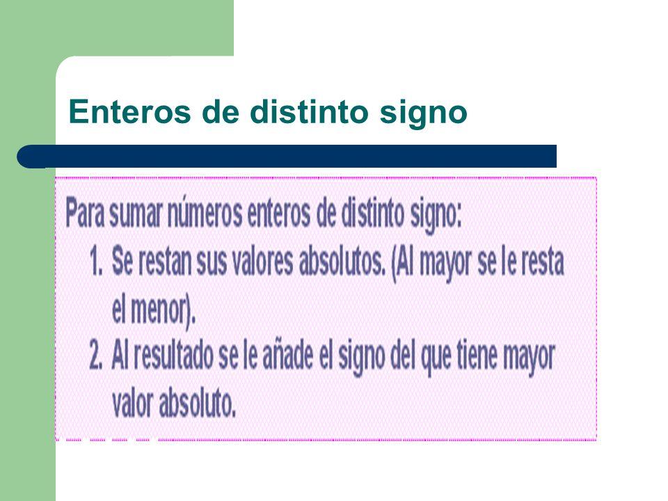 Enteros de mismo signo La suma de dos números enteros negativos es otro número negativo. -10 + -30 = - 40 -25 + -10 = - 35
