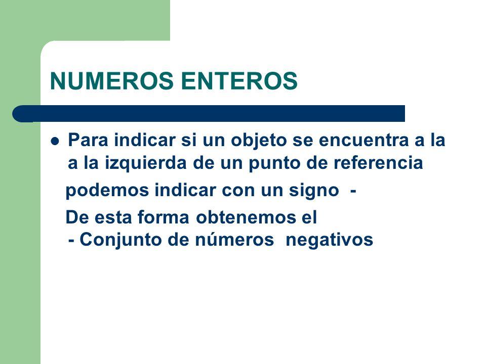 NUMEROS ENTEROS Para indicar si un objeto se encuentra a la derecha podemos indicar con un signo + De esta forma obtenemos el - Conjunto de números po