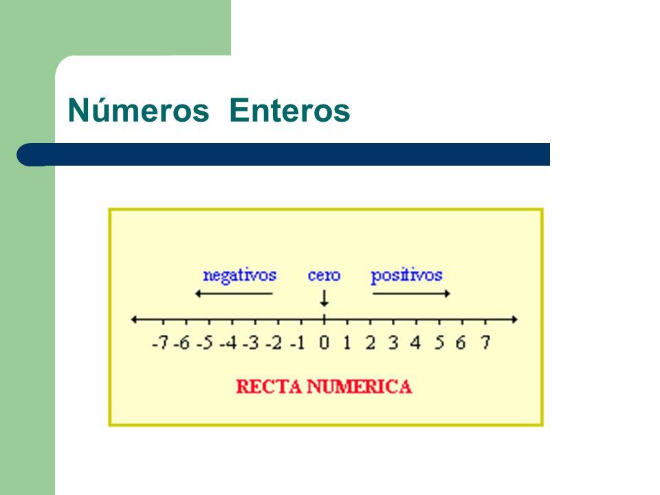 Números Enteros El conjunto de números enteros esta formado por: Los números positivos, Los números negativos y el cero