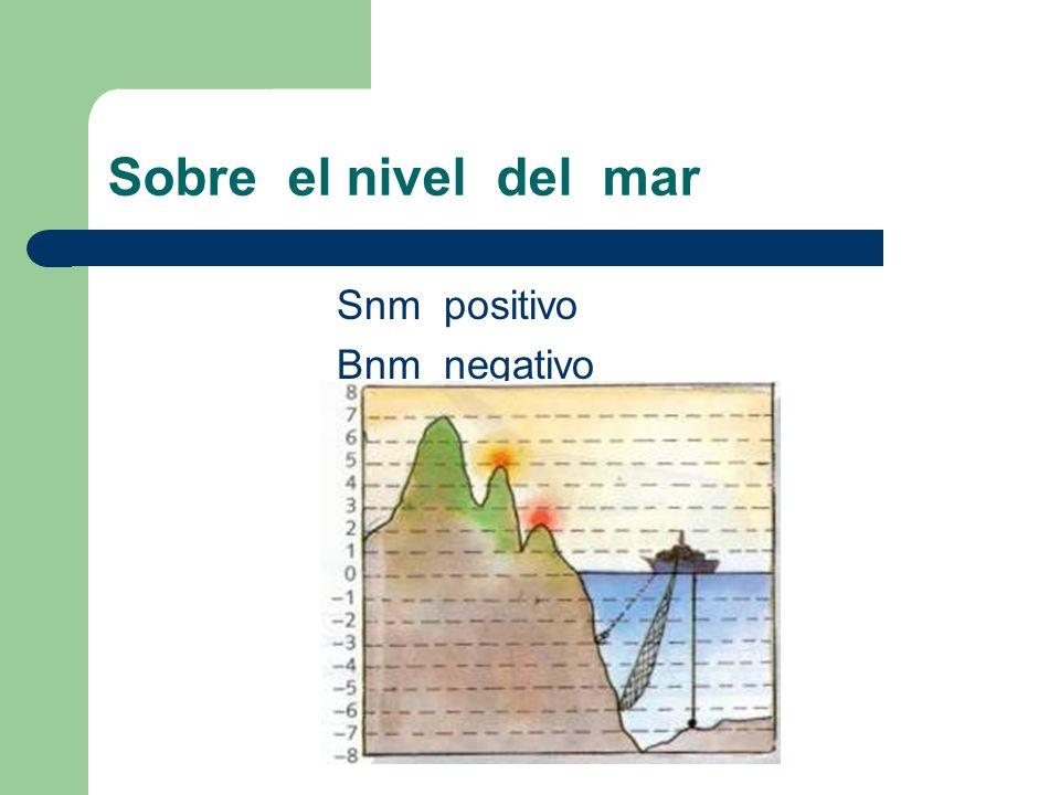 temperatura Sobre cero positivo Bajo cero negativo