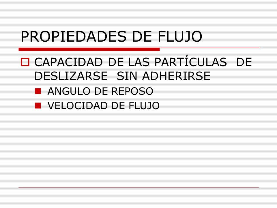 PROPIEDADES DE FLUJO CAPACIDAD DE LAS PARTÍCULAS DE DESLIZARSE SIN ADHERIRSE ANGULO DE REPOSO VELOCIDAD DE FLUJO