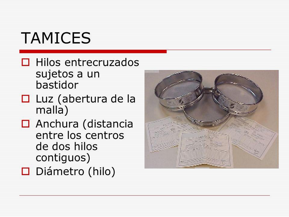 TAMICES Hilos entrecruzados sujetos a un bastidor Luz (abertura de la malla) Anchura (distancia entre los centros de dos hilos contiguos) Diámetro (hi