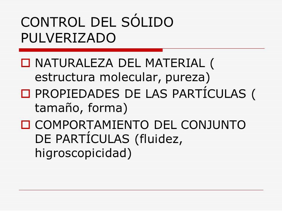 CONTROL DEL SÓLIDO PULVERIZADO NATURALEZA DEL MATERIAL ( estructura molecular, pureza) PROPIEDADES DE LAS PARTÍCULAS ( tamaño, forma) COMPORTAMIENTO D