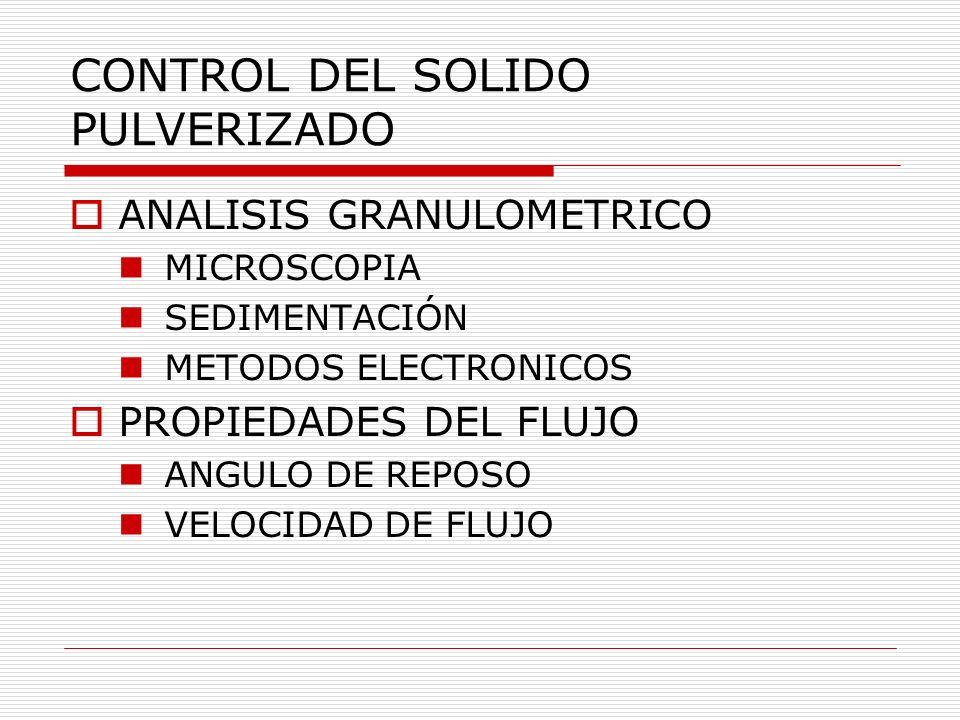 CONTROL DEL SOLIDO PULVERIZADO ANALISIS GRANULOMETRICO MICROSCOPIA SEDIMENTACIÓN METODOS ELECTRONICOS PROPIEDADES DEL FLUJO ANGULO DE REPOSO VELOCIDAD