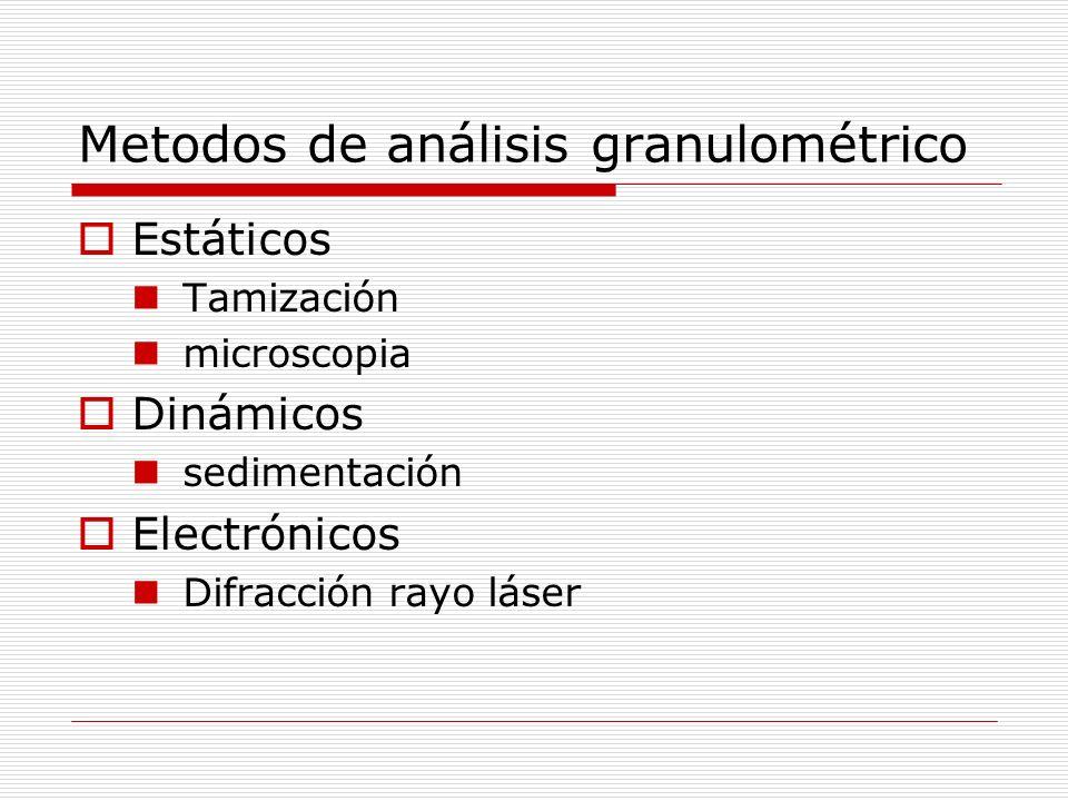 Metodos de análisis granulométrico Estáticos Tamización microscopia Dinámicos sedimentación Electrónicos Difracción rayo láser