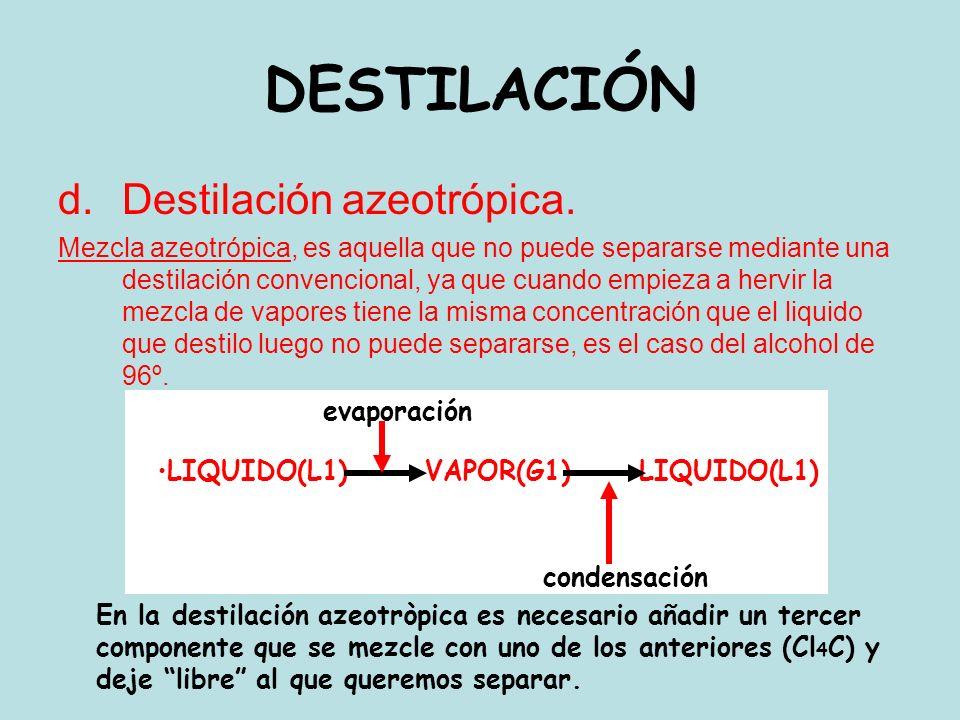 DESTILACIÓN d.Destilación azeotrópica. Mezcla azeotrópica, es aquella que no puede separarse mediante una destilación convencional, ya que cuando empi