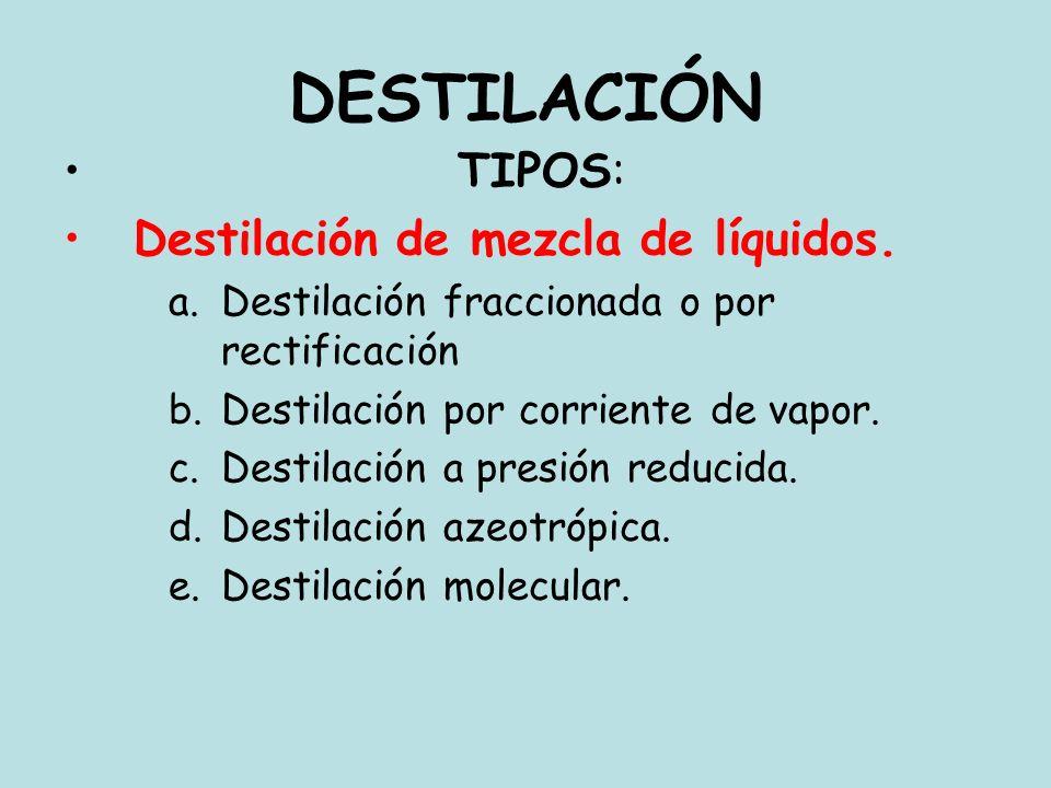 DESTILACIÓN TIPOS: Destilación de mezcla de líquidos. a.Destilación fraccionada o por rectificación b.Destilación por corriente de vapor. c.Destilació