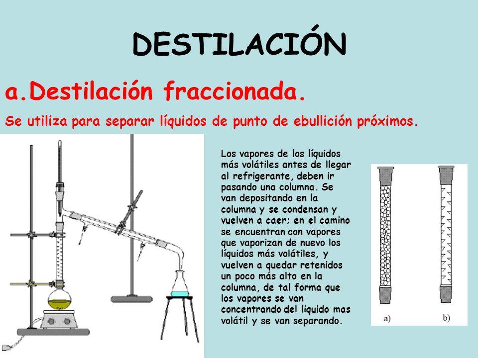 DESTILACIÓN a.Destilación fraccionada. Se utiliza para separar líquidos de punto de ebullición próximos. Los vapores de los líquidos más volátiles ant