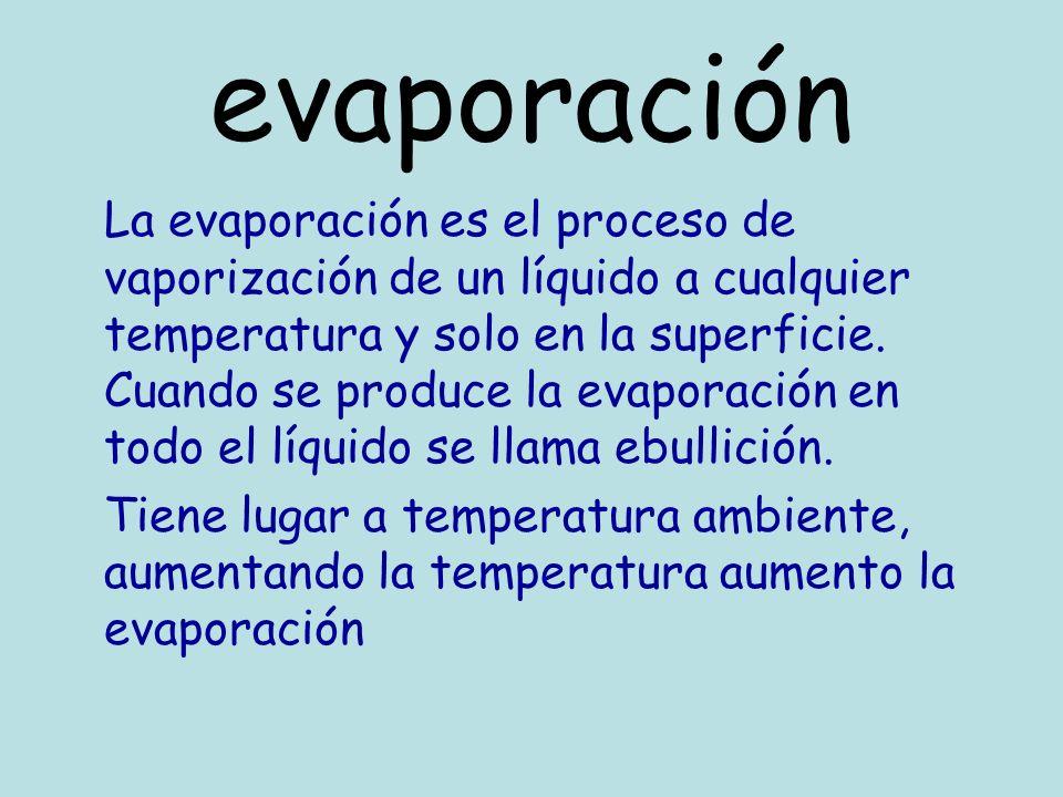 evaporación La evaporación es el proceso de vaporización de un líquido a cualquier temperatura y solo en la superficie. Cuando se produce la evaporaci