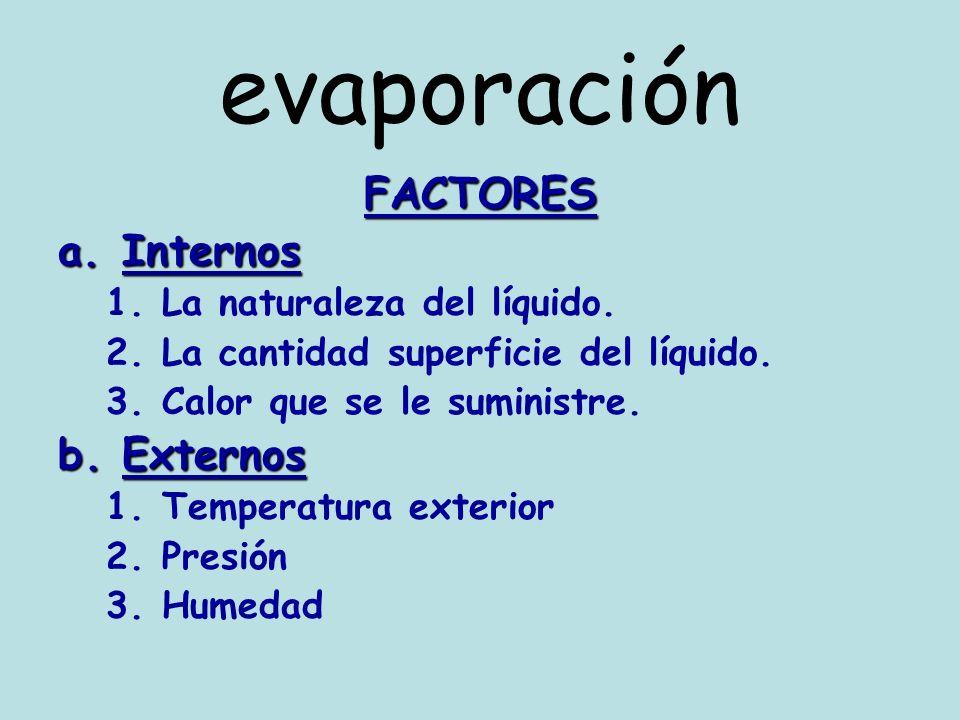 evaporación FACTORES a.Internos 1.La naturaleza del líquido. 2.La cantidad superficie del líquido. 3.Calor que se le suministre. b.Externos 1.Temperat