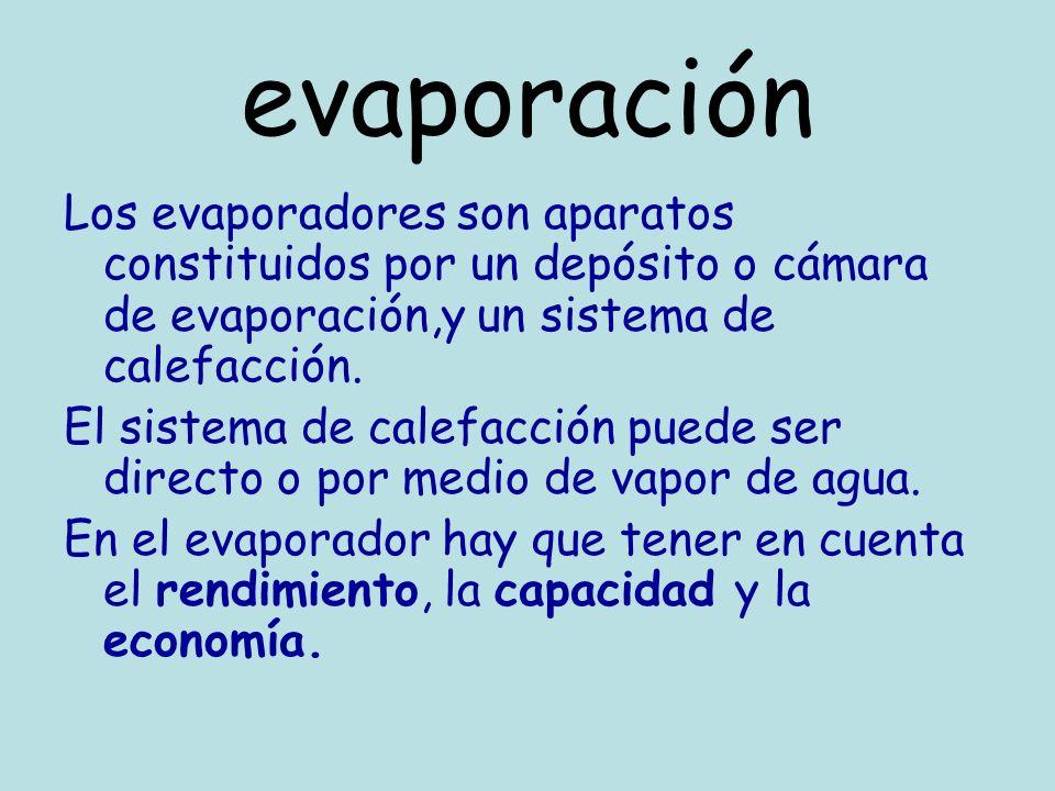 evaporación Los evaporadores son aparatos constituidos por un depósito o cámara de evaporación,y un sistema de calefacción. El sistema de calefacción