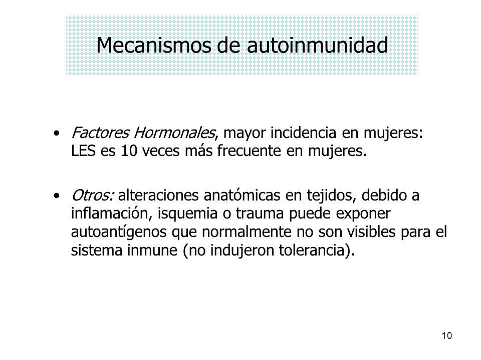 10 Mecanismos de autoinmunidad Factores Hormonales, mayor incidencia en mujeres: LES es 10 veces más frecuente en mujeres. Otros: alteraciones anatómi
