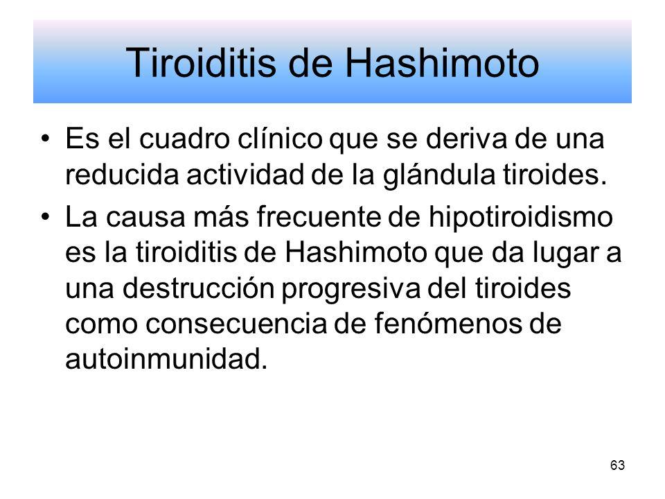 63 Tiroiditis de Hashimoto Es el cuadro clínico que se deriva de una reducida actividad de la glándula tiroides. La causa más frecuente de hipotiroidi