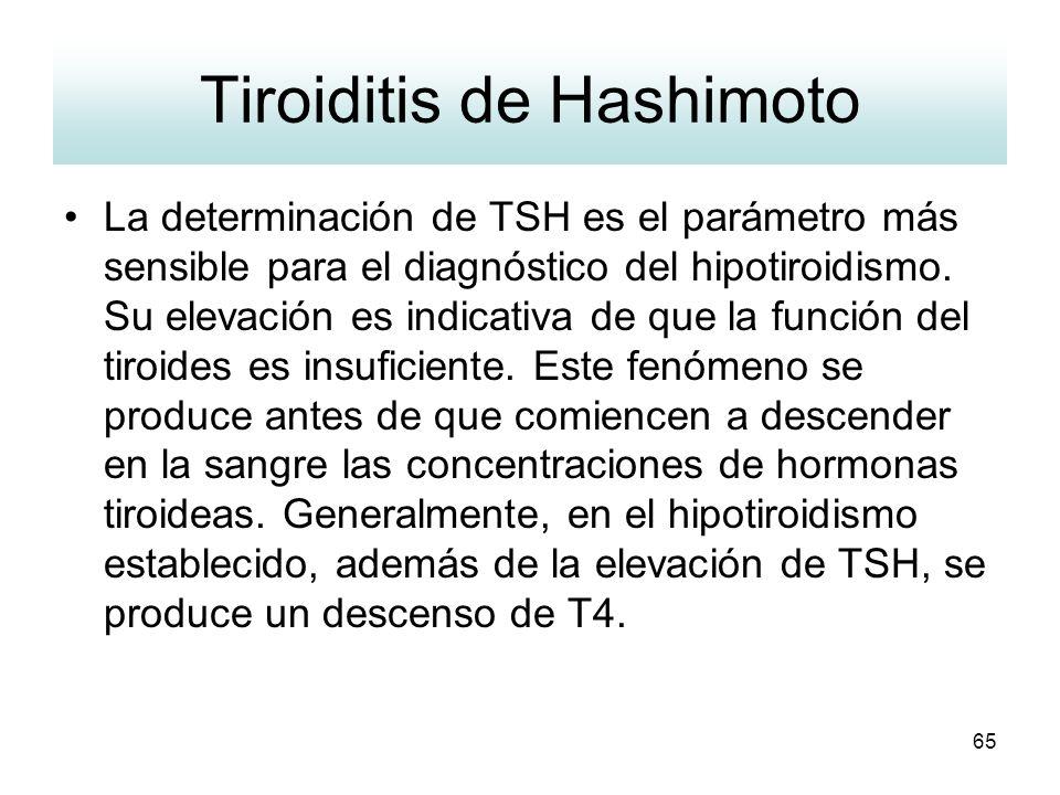 65 Tiroiditis de Hashimoto La determinación de TSH es el parámetro más sensible para el diagnóstico del hipotiroidismo. Su elevación es indicativa de