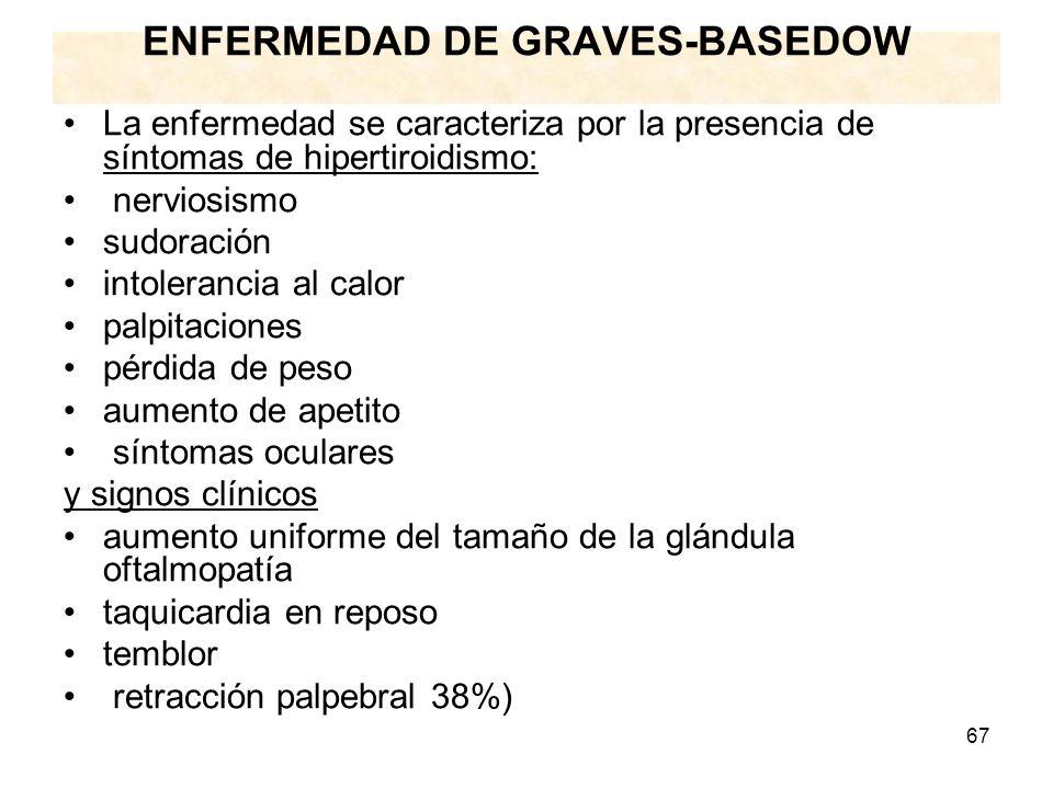 67 ENFERMEDAD DE GRAVES-BASEDOW La enfermedad se caracteriza por la presencia de síntomas de hipertiroidismo: nerviosismo sudoración intolerancia al c